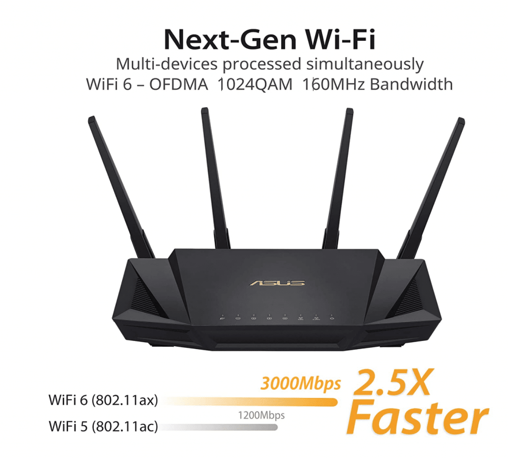 ASUS AX3000 Dual Band Router